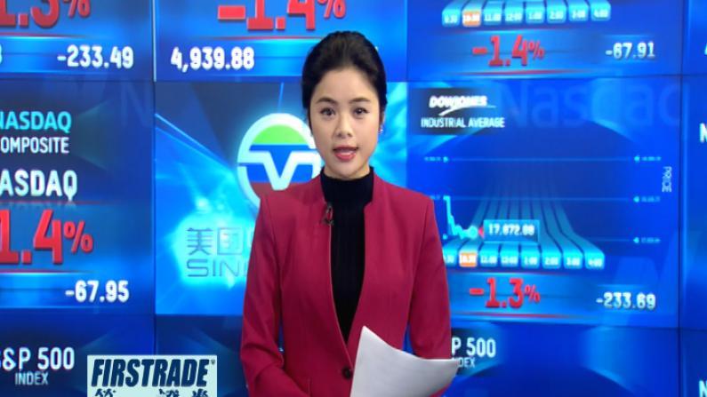 中国鼓励机构做空欧美股市暴跌 AMD财报利空股价重挫