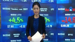 中国A股继续下陷美股早盘震荡 百度业绩欠佳股价暴跌15%