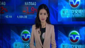 9月开局不利美股重挫 中国制造业数据跌破荣枯分水岭