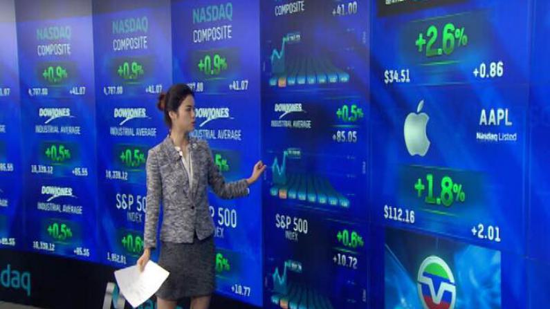 就业改善物价下滑联储加息难定夺 苹果发布会次日股价回升