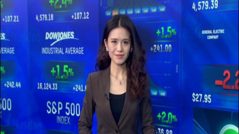 油价持续强势反弹推涨美股 传雅虎拒绝出售核心资产