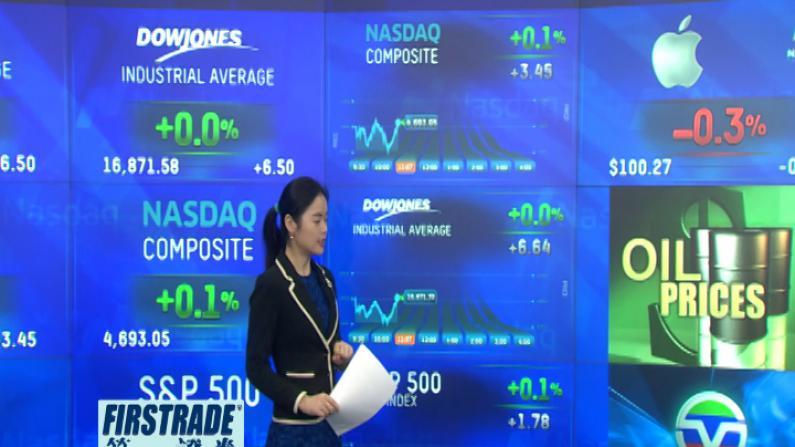 美股暴涨后面临回调压力早盘震荡 库存陡增油价承压下行