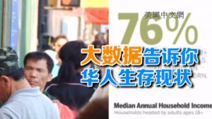 用数据告诉你美籍华人的生存现状