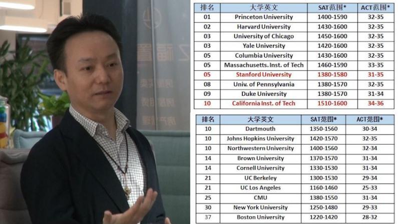 【实录】 哈佛案后华裔学生该如何攻克常春藤
