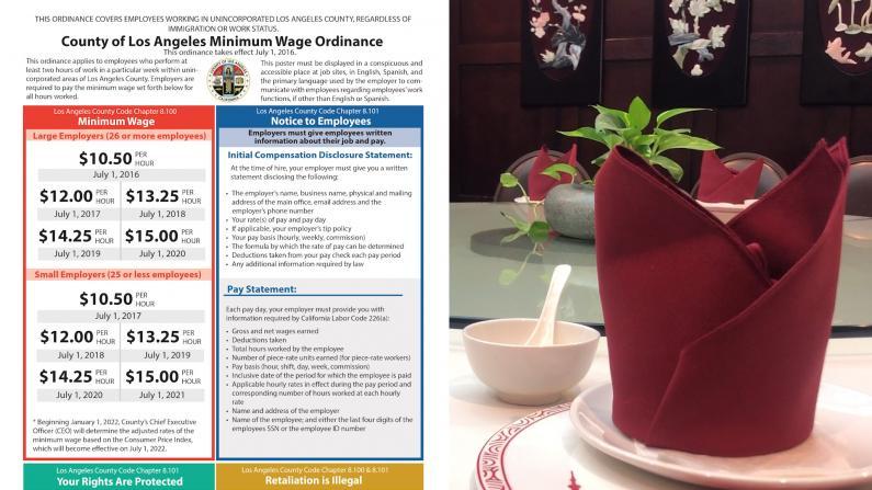最低时薪上涨 加州中餐行业面临关门潮?!