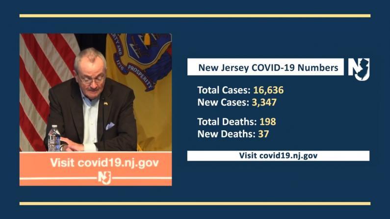 新州累计确诊16636例 获联邦300台呼吸机抗疫