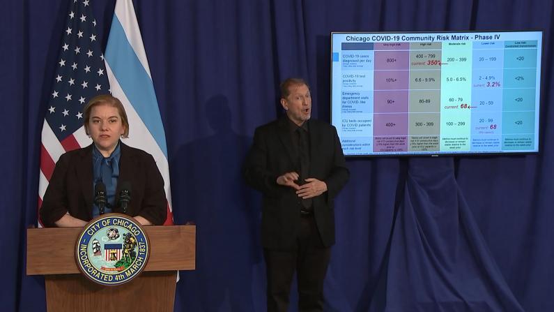 芝加哥卫生主任:疫情朝错误方向发展