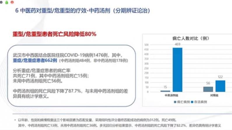 """中国专家谈中药抗疫成功方案:20多种药材的""""武昌模式"""""""