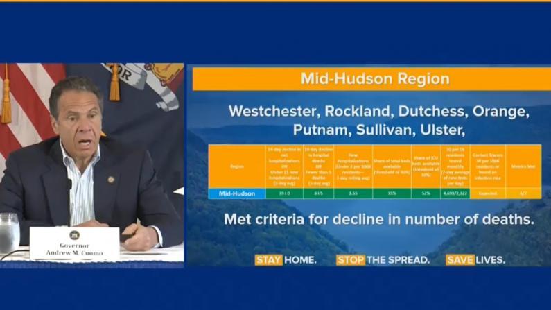 纽约州哈德逊中部长岛下周或将重启