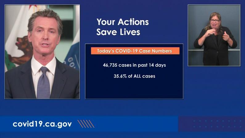 确诊激增引发第二波疫情担忧 加州州长:仍在抗争第一波
