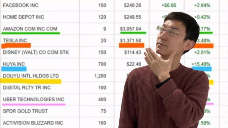 【老李玩钱】股市又暴涨 恐高症发作 聊聊几支股票的前景