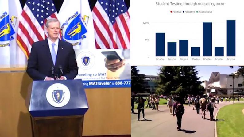 麻州:70%学区秋季将提供课堂面授 还未开学两所大学现多例确诊