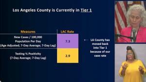 部分行业限制松绑 洛杉矶公布重开时间线