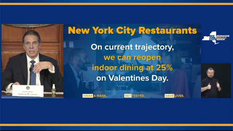 情人节大礼!纽约市2/14起恢复25%室内用餐
