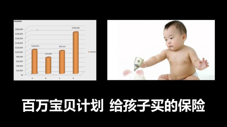 """【美国老查】各家""""百万宝贝计划""""大比拼:给孩子买保险 不同公司差很大!"""
