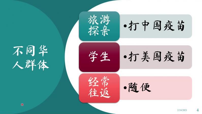 【医痴的木头屋】常往返美中的华人应该如何选择疫苗?