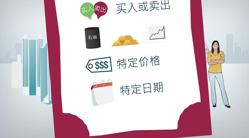 【德美利证券视频公开课】投资基础:期货