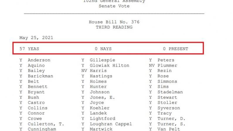 伊州亚裔历史教育法参院57-0全票通过