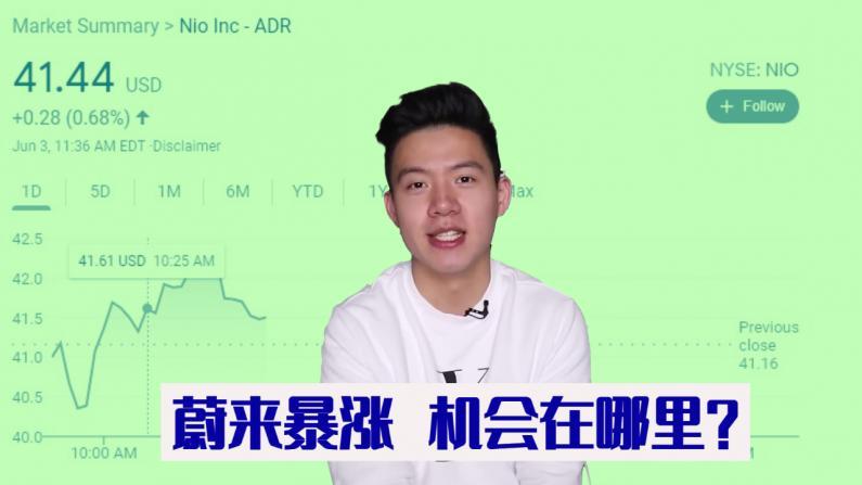 【Curtis看美股】蔚来Nio股价暴涨 投资者如何理解?