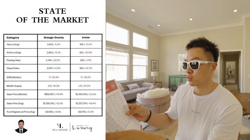 【安家美国·加州尔湾】南加房地产市场终于降温啦!房价会跌吗?