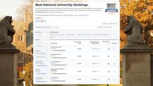 最新全美大学排名:普林斯顿连续11年蝉联榜首 这所公校排进前20