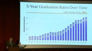 芝加哥公校CPS高中毕业率创新高 亚裔92.3%